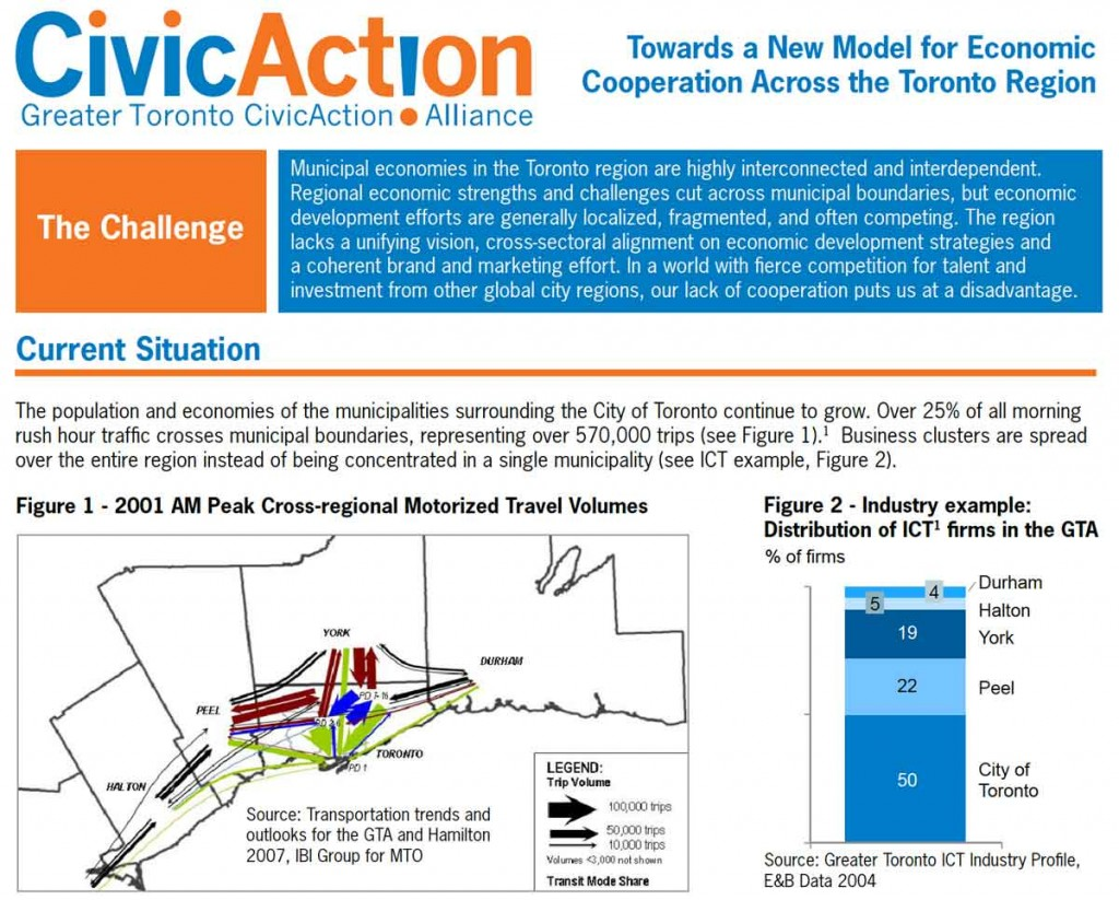g2.CivicActionRegionweb
